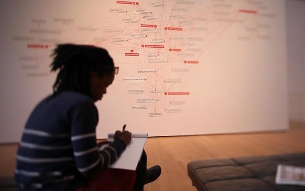 Appunti al MoMA