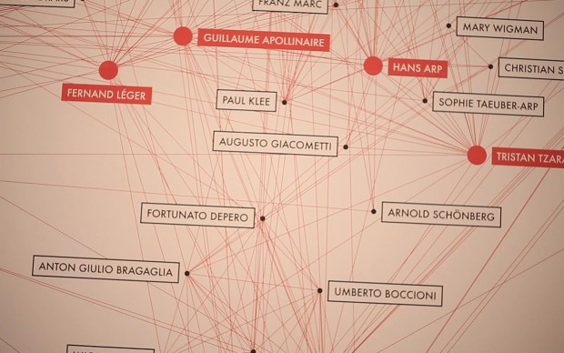 Una mappa dell'astrazione