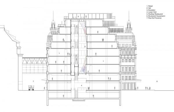 UUfie, Restyling dei grandi magazzini Printemps Haussmann, Parigi. Photo credit: UUfie
