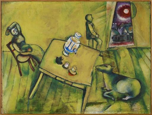 Marc Chagall, Das gelbe Zimmer (La chambre jaune), 1911 © Fondation Beyeler, Riehen, Basel / ProLitteris, Zürich
