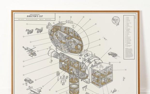 inside-information-directors-cut-film manifesto grafico illustrazione-dorothy