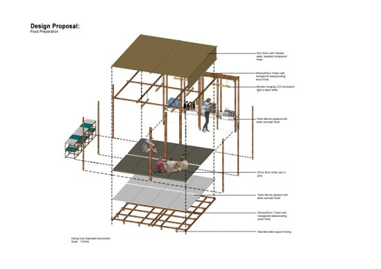 The Eco Kitchen by Ed Chelsea Rimando. Courtesy collective Soup International