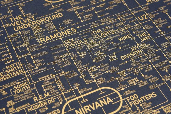 Rock and Roll Love Blueprint, courtesy Dorothy